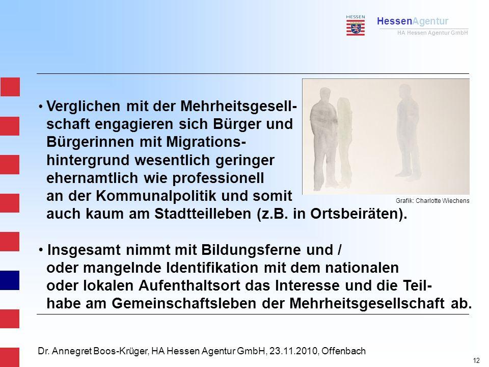 HessenAgentur HA Hessen Agentur GmbH Dr. Annegret Boos-Krüger, HA Hessen Agentur GmbH, 23.11.2010, Offenbach Verglichen mit der Mehrheitsgesell- schaf