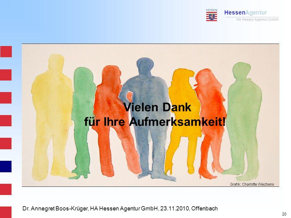 HessenAgentur HA Hessen Agentur GmbH Dr. Annegret Boos-Krüger, HA Hessen Agentur GmbH, 23.11.2010, Offenbach Vielen Dank für Ihre Aufmerksamkeit! 20 G
