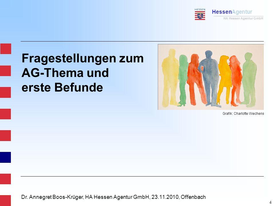 HessenAgentur HA Hessen Agentur GmbH Dr. Annegret Boos-Krüger, HA Hessen Agentur GmbH, 23.11.2010, Offenbach Fragestellungen zum AG-Thema und erste Be