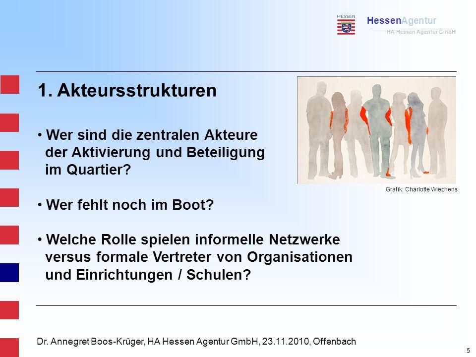 HessenAgentur HA Hessen Agentur GmbH Dr. Annegret Boos-Krüger, HA Hessen Agentur GmbH, 23.11.2010, Offenbach 1. Akteursstrukturen Wer sind die zentral