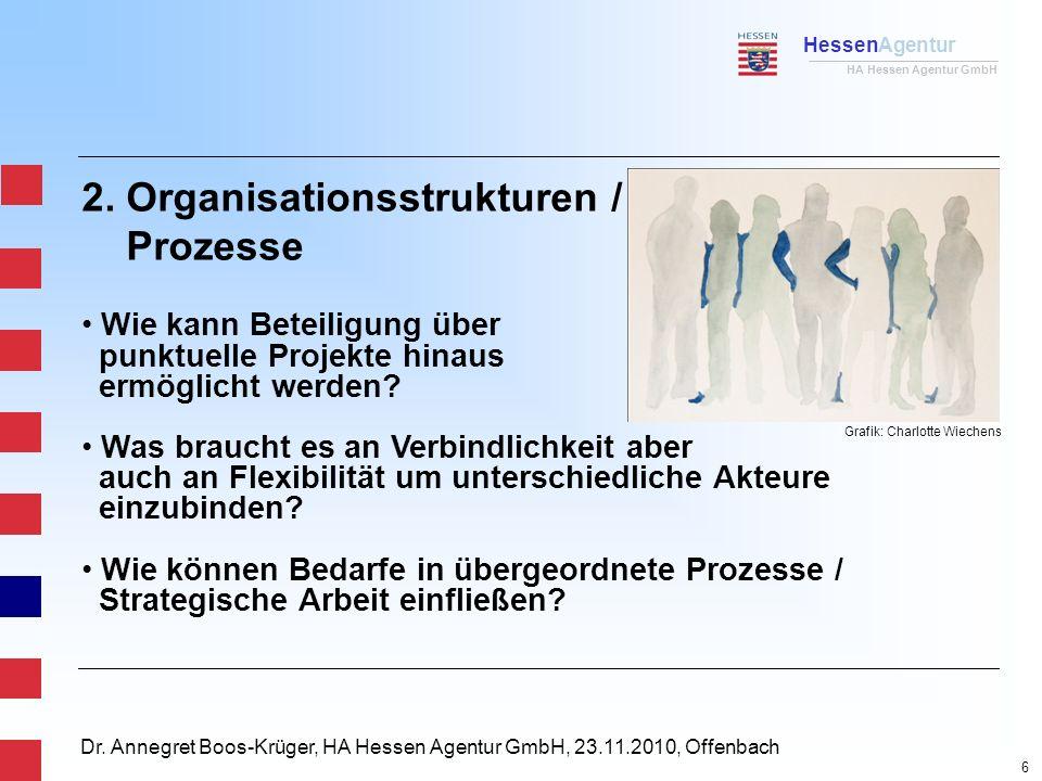 HessenAgentur HA Hessen Agentur GmbH Dr. Annegret Boos-Krüger, HA Hessen Agentur GmbH, 23.11.2010, Offenbach 2. Organisationsstrukturen / Prozesse Wie