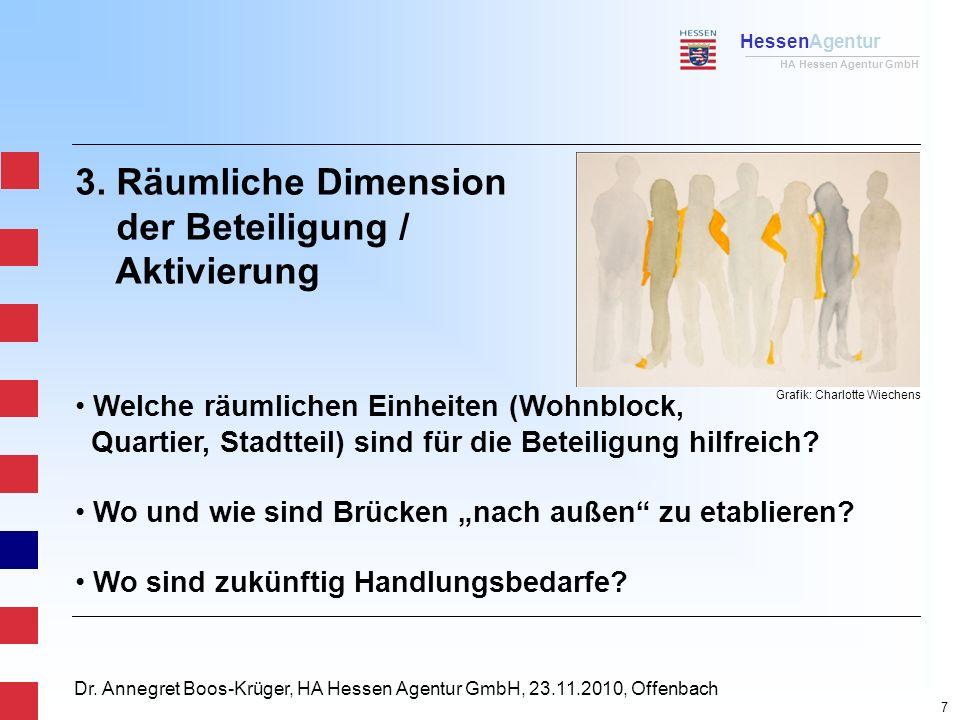 HessenAgentur HA Hessen Agentur GmbH Dr. Annegret Boos-Krüger, HA Hessen Agentur GmbH, 23.11.2010, Offenbach 3. Räumliche Dimension der Beteiligung /