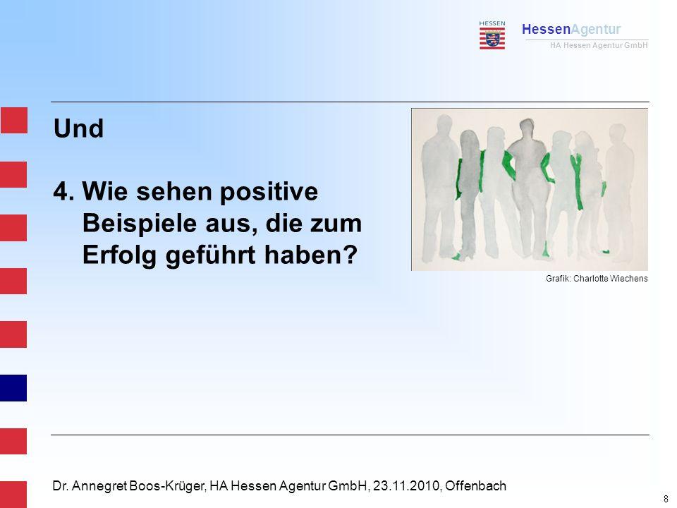 HessenAgentur HA Hessen Agentur GmbH Dr. Annegret Boos-Krüger, HA Hessen Agentur GmbH, 23.11.2010, Offenbach Und 4. Wie sehen positive Beispiele aus,