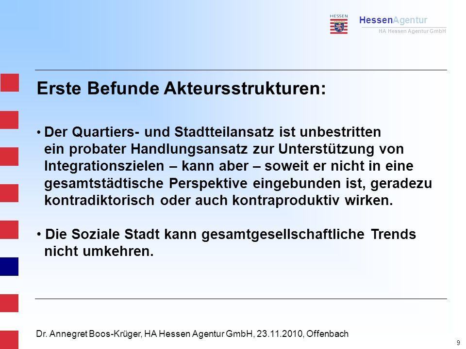 HessenAgentur HA Hessen Agentur GmbH Dr. Annegret Boos-Krüger, HA Hessen Agentur GmbH, 23.11.2010, Offenbach Erste Befunde Akteursstrukturen: Der Quar