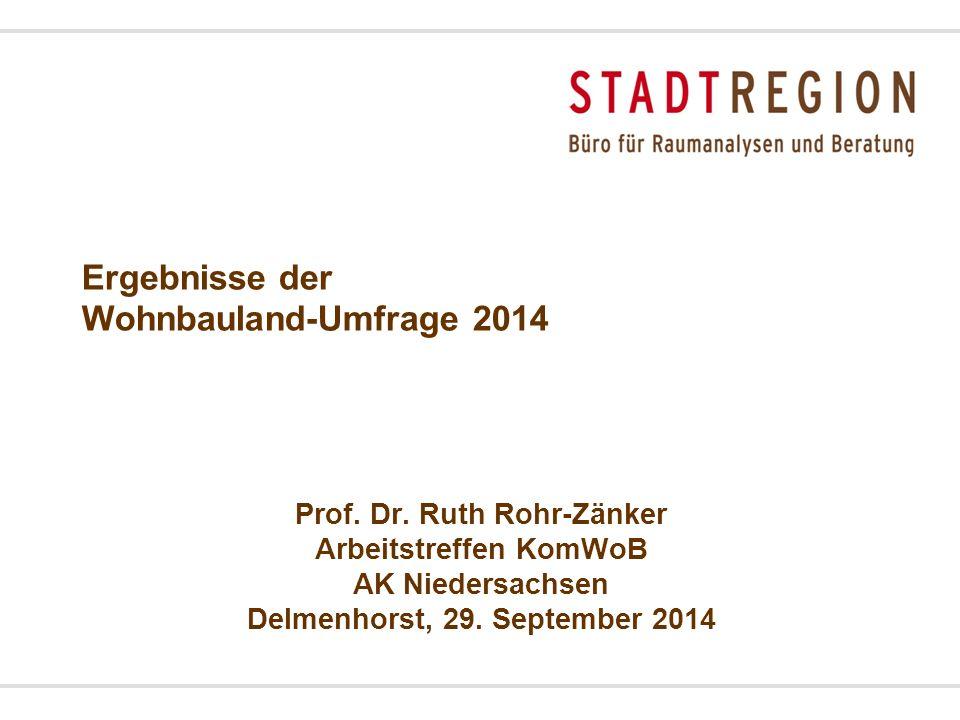 Baulandreserven in Niedersachsen Ende 2013 pro 10.000 Einwohner  landesweit 7 ha  50 Kommunen < 2ha (u.a.