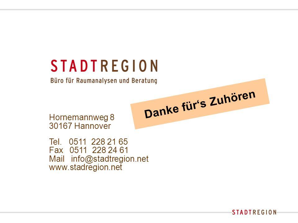 Hornemannweg 8 30167 Hannover Tel.
