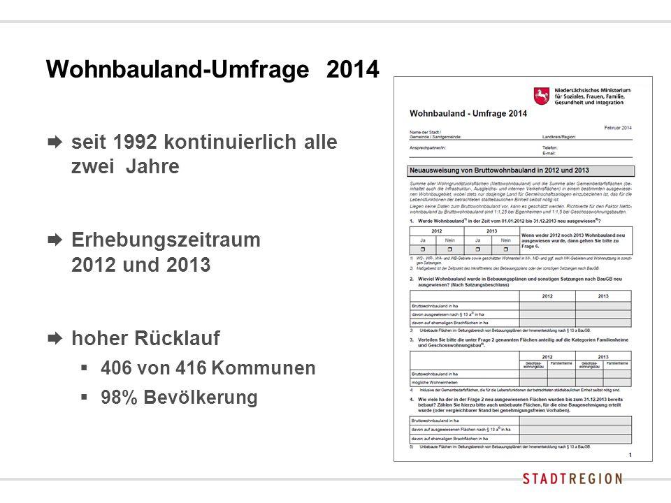 Wohnbauland-Umfrage 2014  seit 1992 kontinuierlich alle zwei Jahre  Erhebungszeitraum 2012 und 2013  hoher Rücklauf  406 von 416 Kommunen  98% Bevölkerung