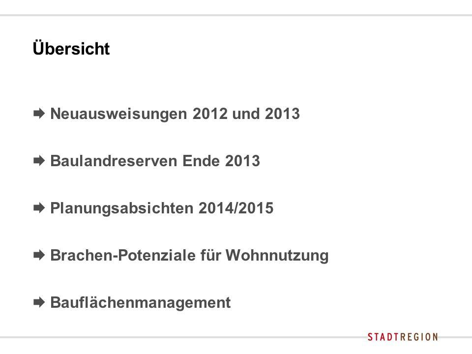 Übersicht  Neuausweisungen 2012 und 2013  Baulandreserven Ende 2013  Planungsabsichten 2014/2015  Brachen-Potenziale für Wohnnutzung  Bauflächenmanagement