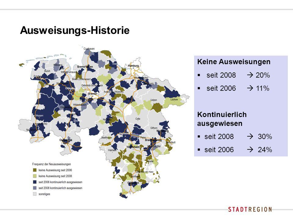 Neuausweisungen 2012/2013 nach Gebäudetyp Für Familienheime  93% der Flächen  74% der Wohnungen Für Geschosswohnungen  76 ha (7%)  4.340 Wohnungen (26%)