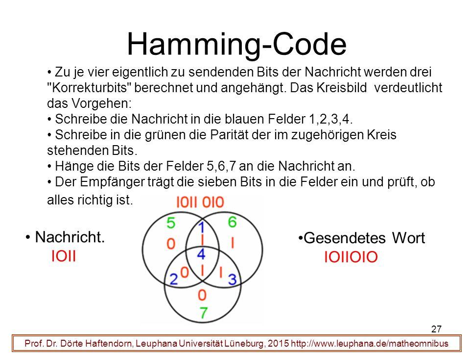 27 Hamming-Code Prof. Dr.