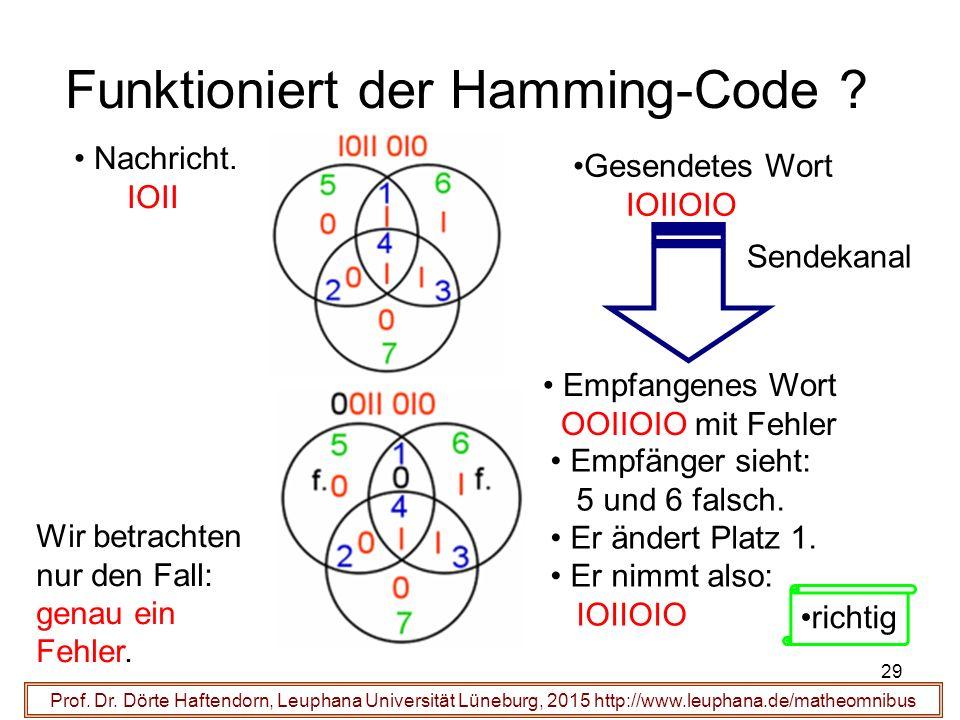 29 Funktioniert der Hamming-Code . Prof. Dr.