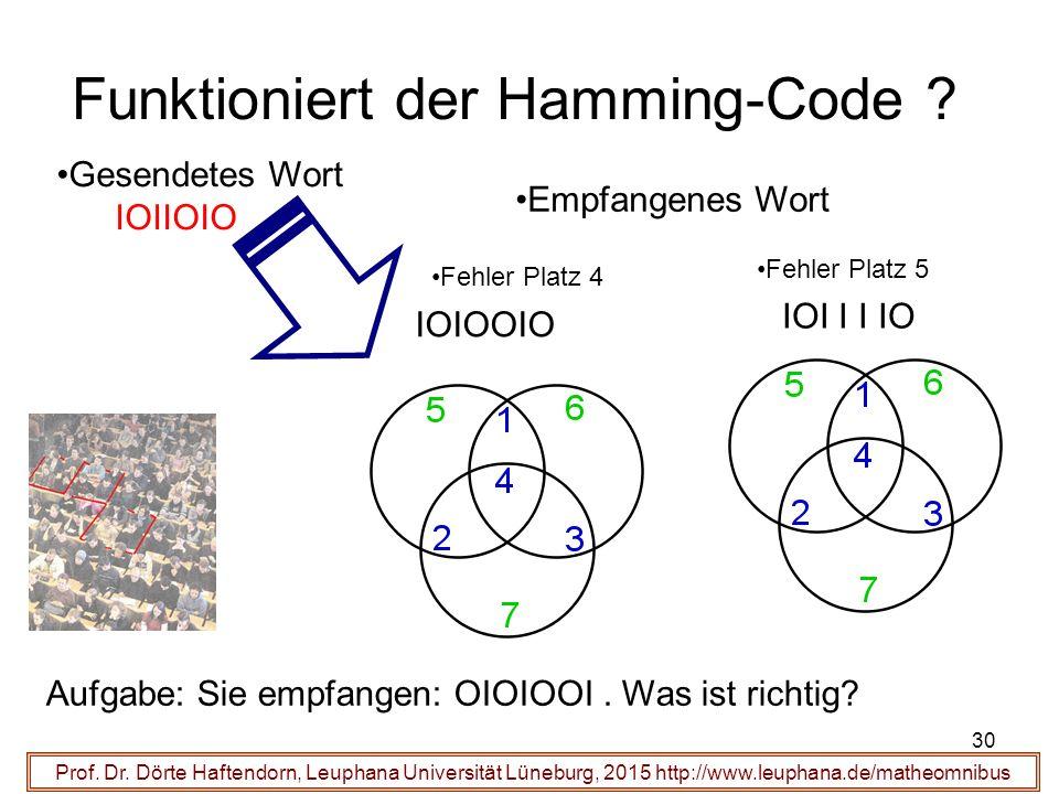 30 Funktioniert der Hamming-Code . Prof. Dr.