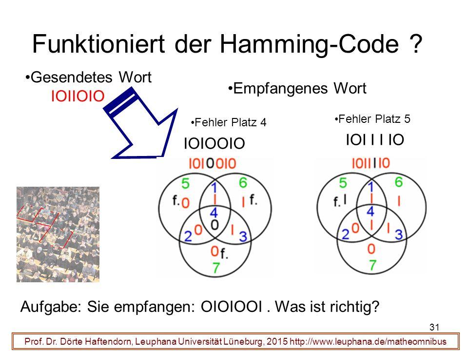 31 Funktioniert der Hamming-Code . Prof. Dr.