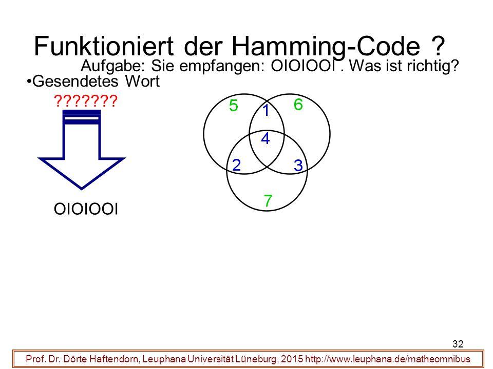 32 Funktioniert der Hamming-Code . Prof. Dr.