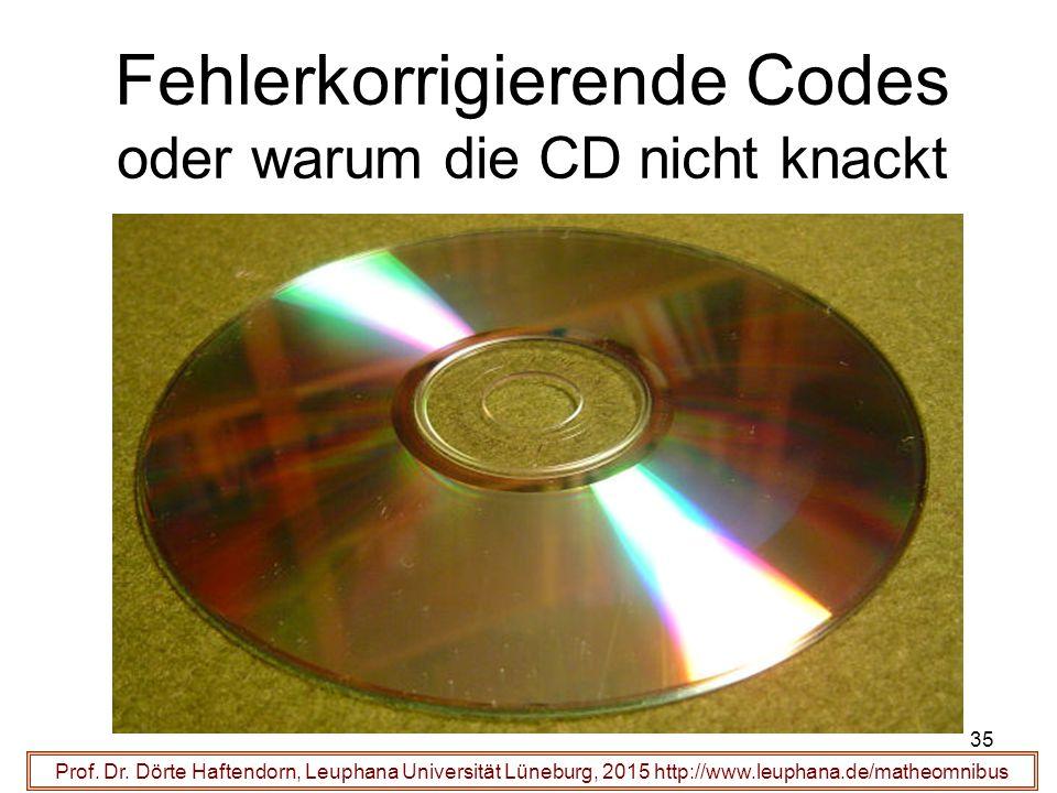 35 Fehlerkorrigierende Codes oder warum die CD nicht knackt Prof.