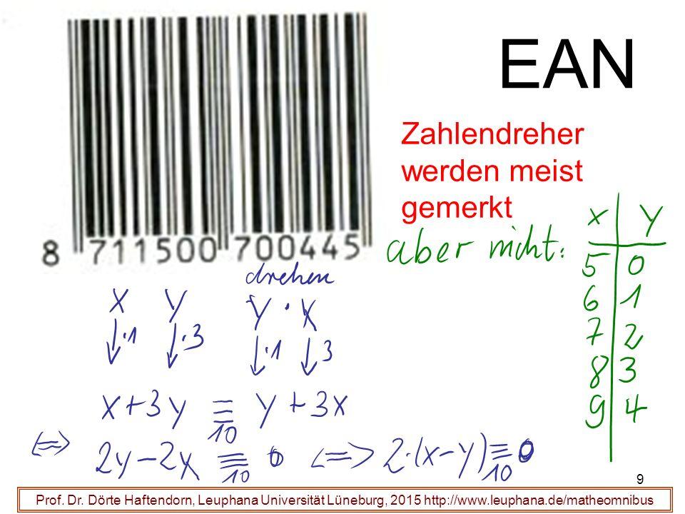 40 Zwerg -QR-Code lesen Prof.Dr.