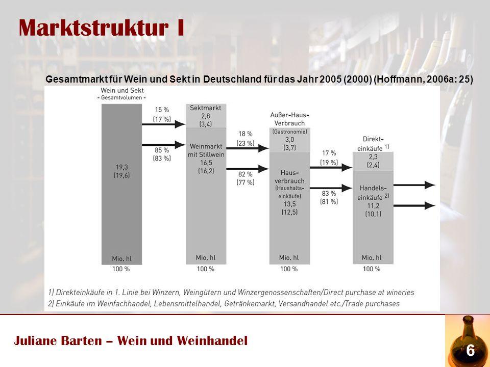Marktstruktur I Juliane Barten – Wein und Weinhandel 6 Gesamtmarkt für Wein und Sekt in Deutschland für das Jahr 2005 (2000) (Hoffmann, 2006a: 25)