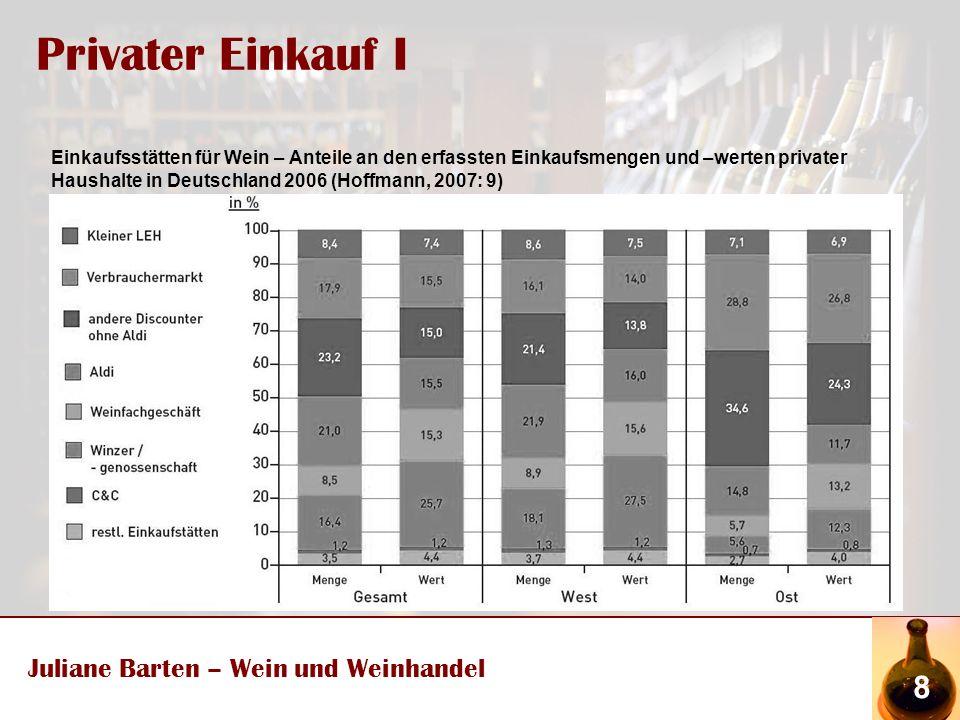 Juliane Barten – Wein und Weinhandel 8 Privater Einkauf I Einkaufsstätten für Wein – Anteile an den erfassten Einkaufsmengen und –werten privater Haushalte in Deutschland 2006 (Hoffmann, 2007: 9)