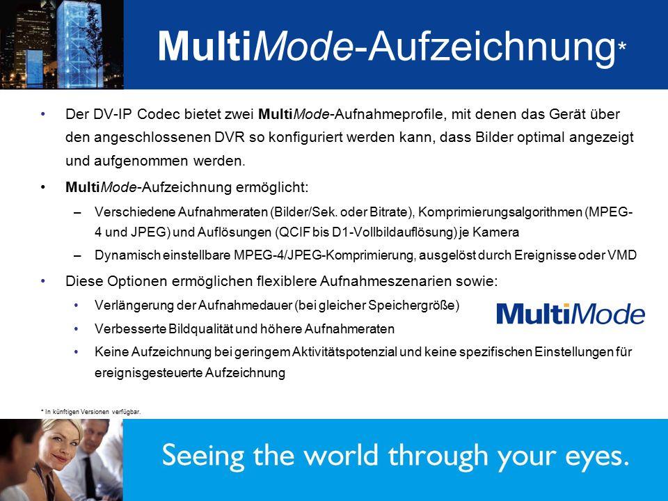 MultiMode-Aufzeichnung * Der DV-IP Codec bietet zwei MultiMode-Aufnahmeprofile, mit denen das Gerät über den angeschlossenen DVR so konfiguriert werde