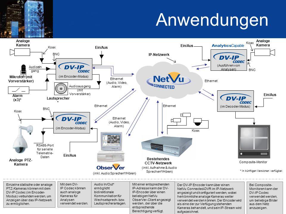 Anwendungen Mikrofon (mit Vorverstärker) Einzelne statische oder analoge PTZ-Kameras können mit dem DV-IP Codec (im Encoder- Modus) verbunden werden,
