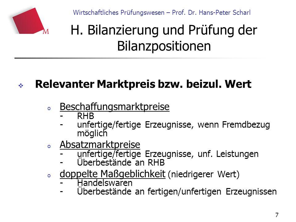 7 Wirtschaftliches Prüfungswesen – Prof. Dr. Hans-Peter Scharl  Relevanter Marktpreis bzw.