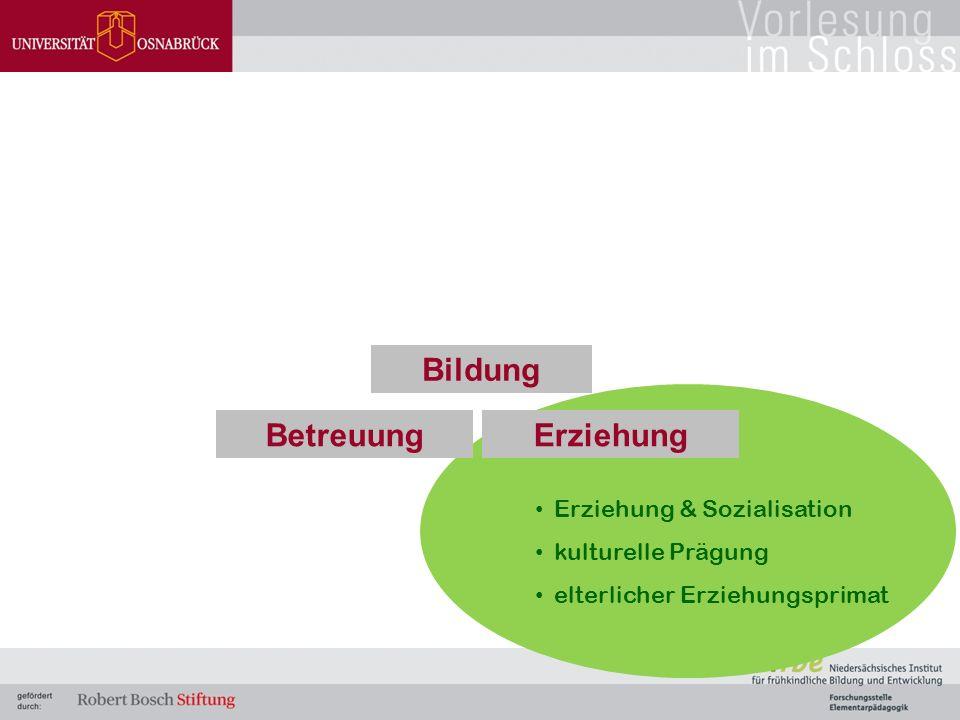 Bildung ErziehungBetreuung Erziehung & Sozialisation kulturelle Prägung elterlicher Erziehungsprimat