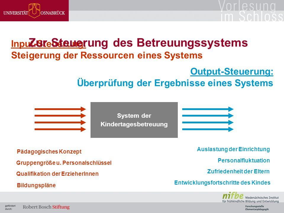 Input-Steuerung: Steigerung der Ressourcen eines Systems System der Kindertagesbetreuung Gruppengröße u.