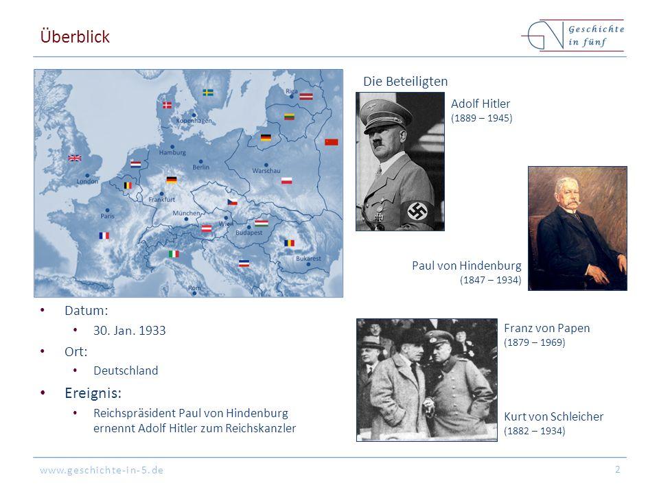 www.geschichte-in-5.de Überblick Datum: 30. Jan.