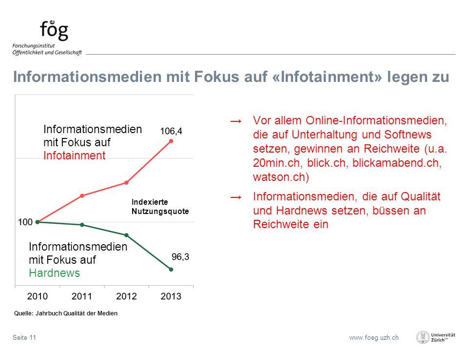 www.foeg.uzh.ch Informationsmedien mit Fokus auf «Infotainment» legen zu Seite 11 Informationsmedien mit Fokus auf Infotainment Informationsmedien mit Fokus auf Hardnews →Vor allem Online-Informationsmedien, die auf Unterhaltung und Softnews setzen, gewinnen an Reichweite (u.a.