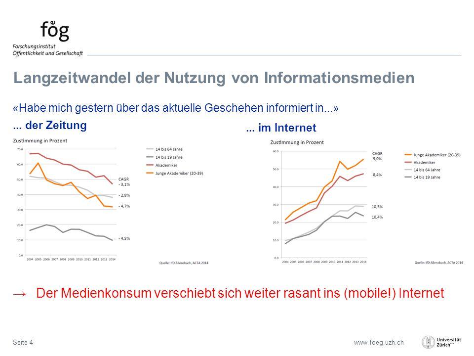 www.foeg.uzh.ch Langzeitwandel der Nutzung von Informationsmedien Seite 4 «Habe mich gestern über das aktuelle Geschehen informiert in...»...