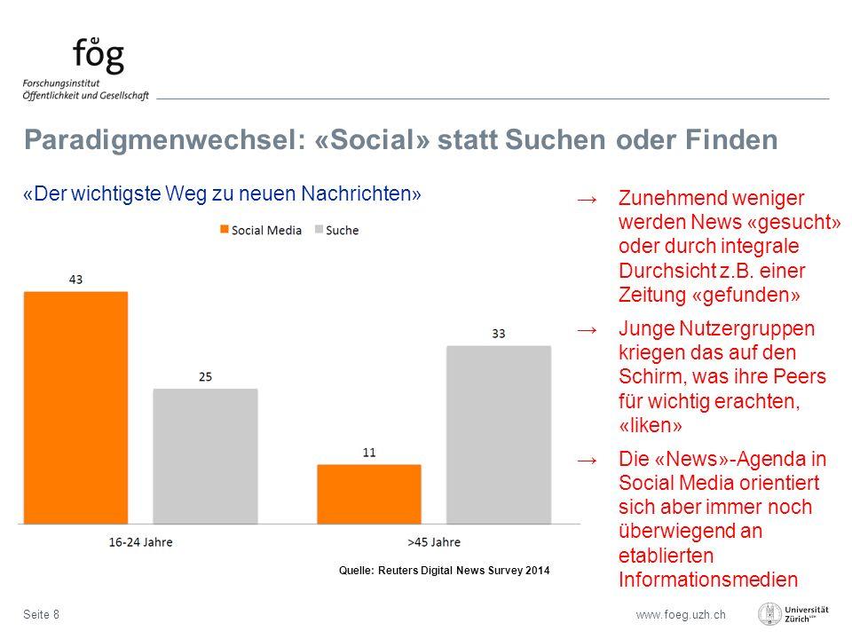 www.foeg.uzh.ch Paradigmenwechsel: «Social» statt Suchen oder Finden Seite 8 Quelle: Reuters Digital News Survey 2014 «Der wichtigste Weg zu neuen Nachrichten» →Zunehmend weniger werden News «gesucht» oder durch integrale Durchsicht z.B.