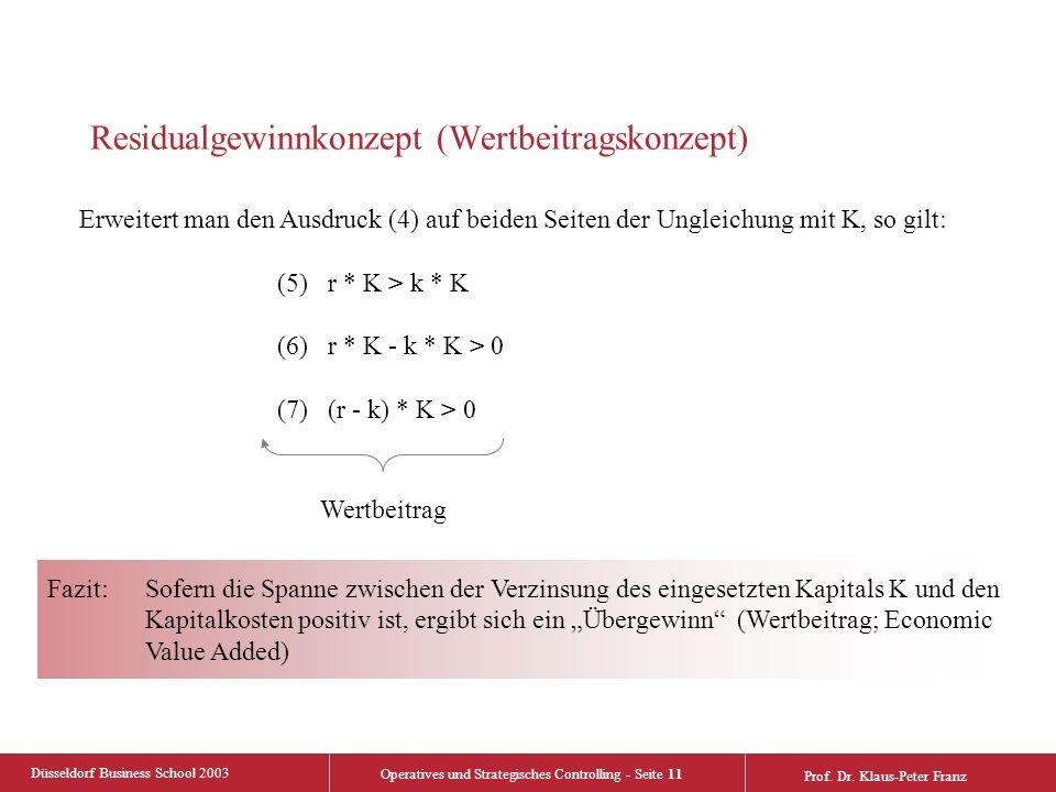 Düsseldorf Business School 2003 Operatives und Strategisches Controlling - Seite 11 Prof. Dr. Klaus-Peter Franz Fazit: Sofern die Spanne zwischen der