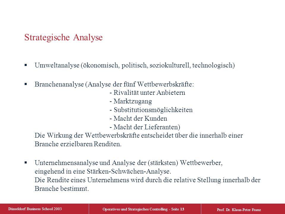 Düsseldorf Business School 2003 Operatives und Strategisches Controlling - Seite 13 Prof. Dr. Klaus-Peter Franz Strategische Analyse  Umweltanalyse (