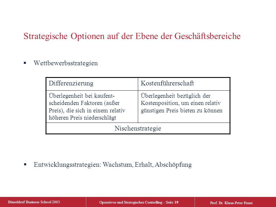 Düsseldorf Business School 2003 Operatives und Strategisches Controlling - Seite 19 Prof. Dr. Klaus-Peter Franz Strategische Optionen auf der Ebene de