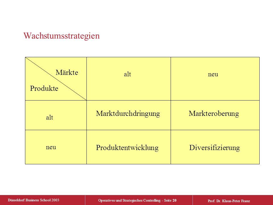 Düsseldorf Business School 2003 Operatives und Strategisches Controlling - Seite 20 Prof. Dr. Klaus-Peter Franz Wachstumsstrategien Produkte Märkte al