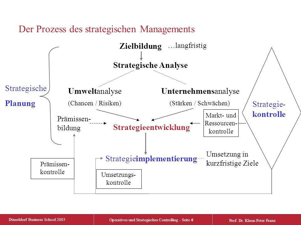 Düsseldorf Business School 2003 Operatives und Strategisches Controlling - Seite 6 Prof. Dr. Klaus-Peter Franz Der Prozess des strategischen Managemen