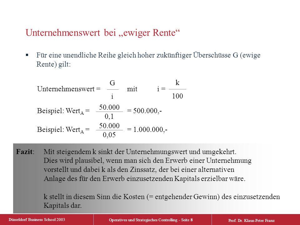 Düsseldorf Business School 2003 Operatives und Strategisches Controlling - Seite 8 Prof. Dr. Klaus-Peter Franz Fazit: Mit steigendem k sinkt der Unter