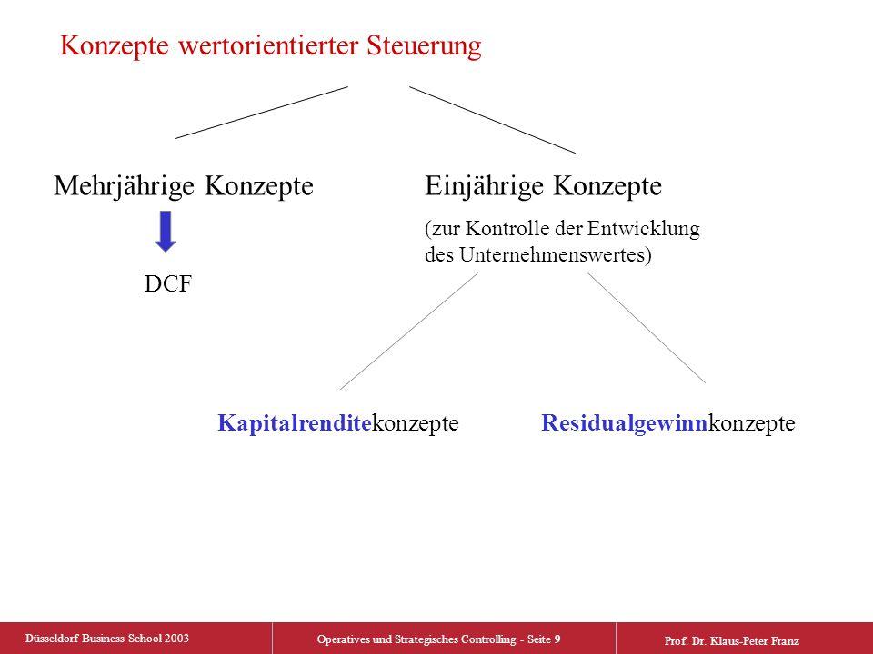 Düsseldorf Business School 2003 Operatives und Strategisches Controlling - Seite 9 Prof. Dr. Klaus-Peter Franz Konzepte wertorientierter Steuerung Meh