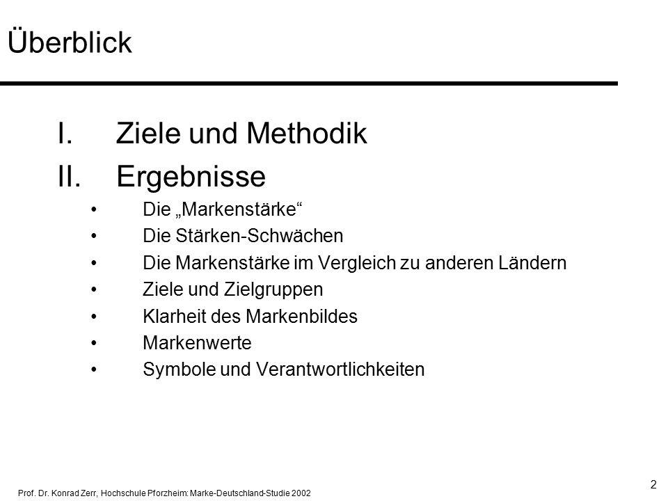Prof. Dr. Konrad Zerr, Hochschule Pforzheim: Marke-Deutschland-Studie 2002 2 Überblick I.