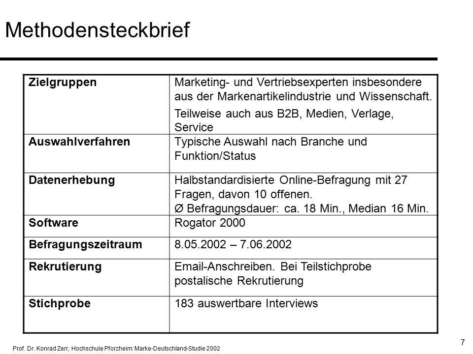 Prof.Dr. Konrad Zerr, Hochschule Pforzheim: Marke-Deutschland-Studie 2002 58 Markenkern vorhanden.