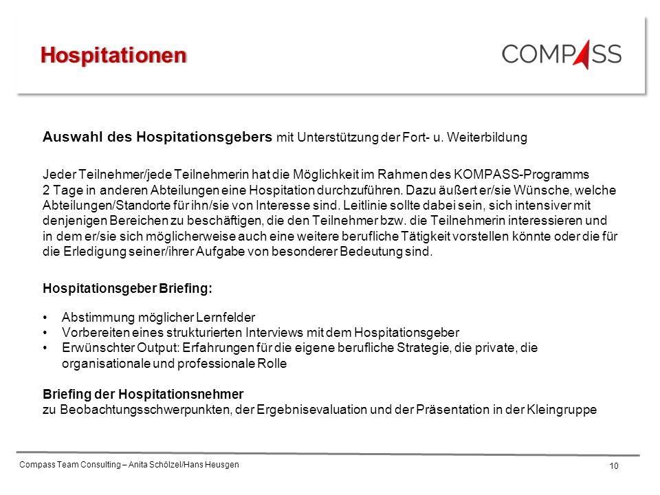Compass Team Consulting – Anita Schölzel/Hans Heusgen 10 Auswahl des Hospitationsgebers mit Unterstützung der Fort- u. Weiterbildung Jeder Teilnehmer/