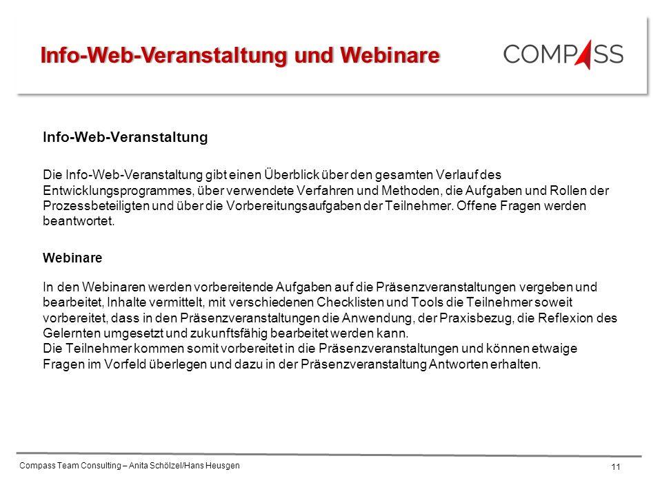 Compass Team Consulting – Anita Schölzel/Hans Heusgen 11 Info-Web-Veranstaltung Die Info-Web-Veranstaltung gibt einen Überblick über den gesamten Verlauf des Entwicklungsprogrammes, über verwendete Verfahren und Methoden, die Aufgaben und Rollen der Prozessbeteiligten und über die Vorbereitungsaufgaben der Teilnehmer.