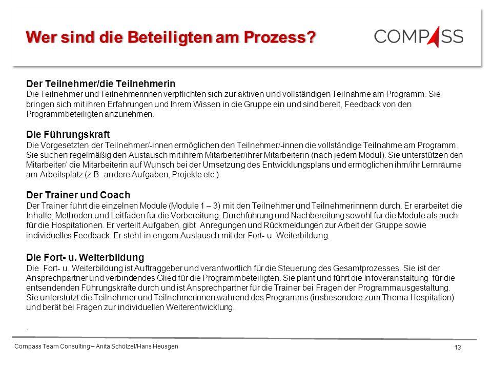 Compass Team Consulting – Anita Schölzel/Hans Heusgen 13 Der Teilnehmer/die Teilnehmerin Die Teilnehmer und Teilnehmerinnen verpflichten sich zur aktiven und vollständigen Teilnahme am Programm.