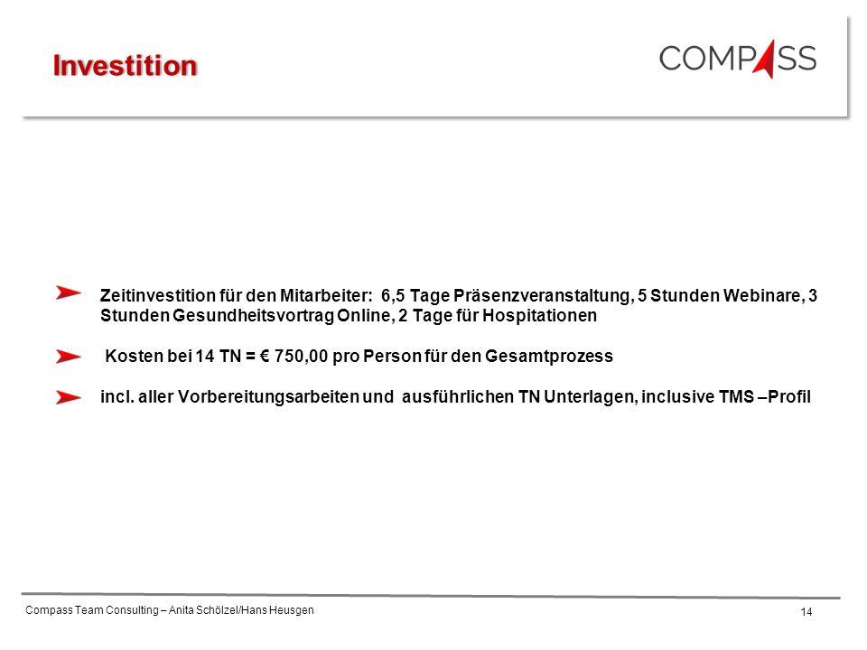Compass Team Consulting – Anita Schölzel/Hans Heusgen 14 Zeitinvestition für den Mitarbeiter: 6,5 Tage Präsenzveranstaltung, 5 Stunden Webinare, 3 Stu