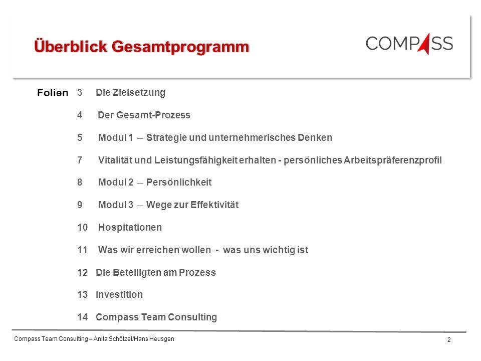 Compass Team Consulting – Anita Schölzel/Hans Heusgen 2 3 Die Zielsetzung 4 Der Gesamt-Prozess 5 Modul 1 ̶̶̶ Strategie und unternehmerisches Denken 7 Vitalität und Leistungsfähigkeit erhalten - persönliches Arbeitspräferenzprofil 8 Modul 2 ̶̶̶ Persönlichkeit 9 Modul 3 ̶̶̶ Wege zur Effektivität 10 Hospitationen 11 Was wir erreichen wollen - was uns wichtig ist 12Die Beteiligten am Prozess 13Investition 14Compass Team Consulting Überblick Gesamtprogramm Überblick Gesamtprogramm Folien