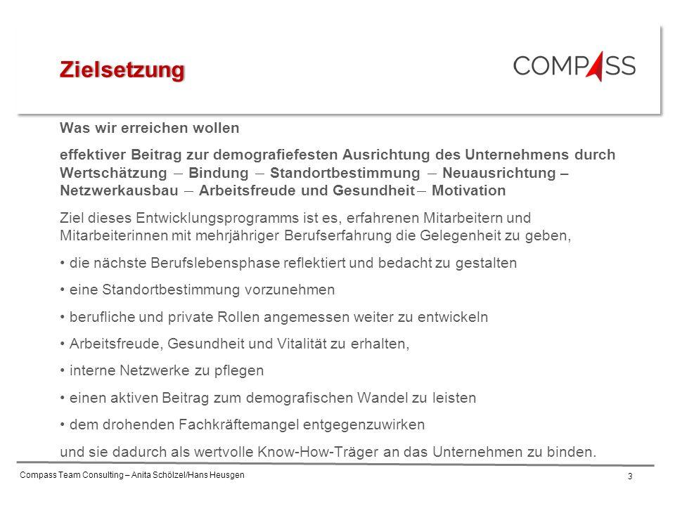 Compass Team Consulting – Anita Schölzel/Hans Heusgen 3 Was wir erreichen wollen effektiver Beitrag zur demografiefesten Ausrichtung des Unternehmens