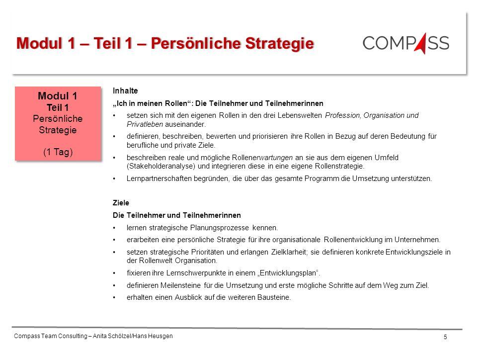 """Compass Team Consulting – Anita Schölzel/Hans Heusgen 5 Inhalte """"Ich in meinen Rollen : Die Teilnehmer und Teilnehmerinnen setzen sich mit den eigenen Rollen in den drei Lebenswelten Profession, Organisation und Privatleben auseinander."""