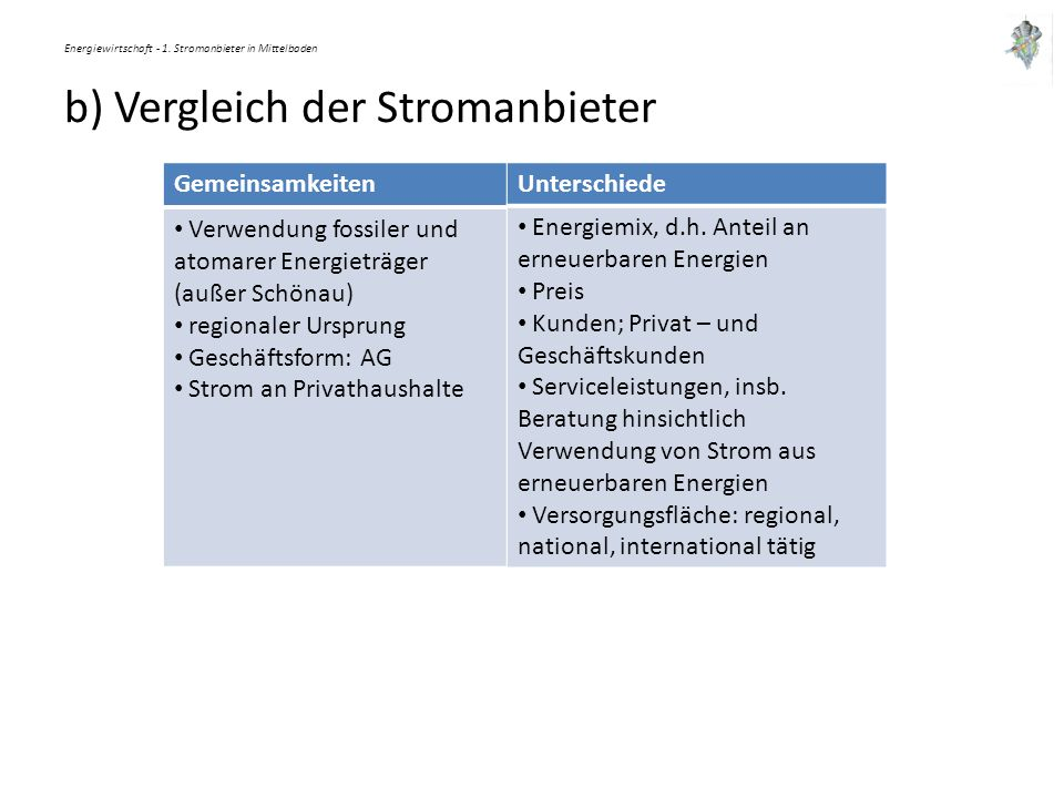 Energiewirtschaft - 1. Stromanbieter in Mittelbaden b) Vergleich der Stromanbieter Gemeinsamkeiten Verwendung fossiler und atomarer Energieträger (auß
