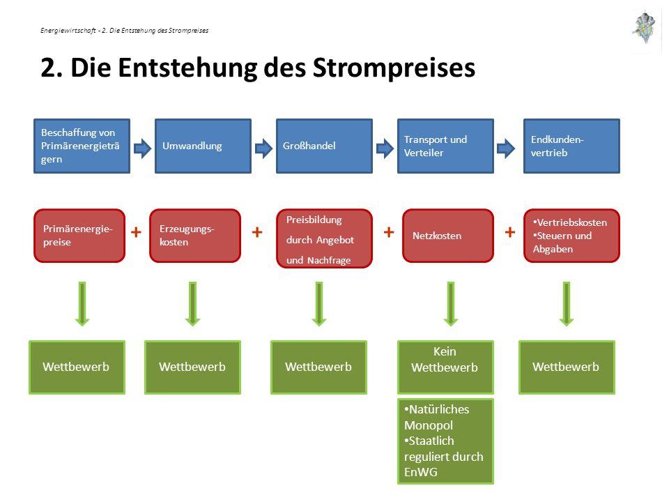 Energiewirtschaft - 2. Die Entstehung des Strompreises 2.