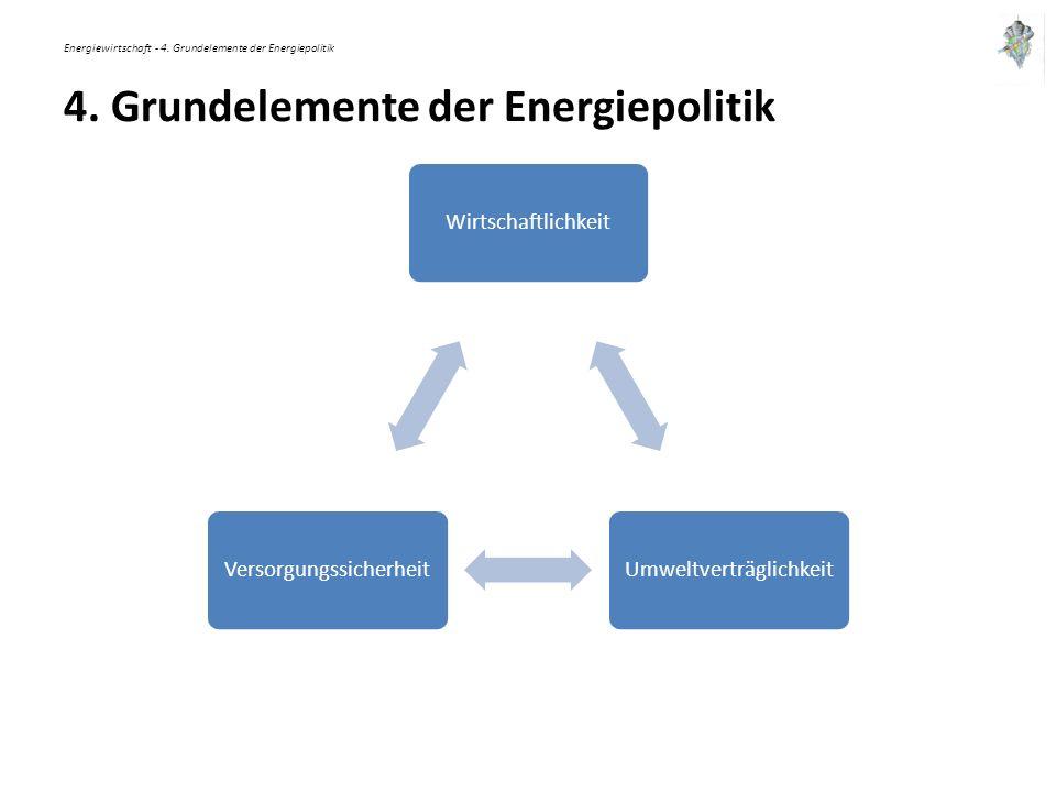 Energiewirtschaft - 4. Grundelemente der Energiepolitik 4. Grundelemente der Energiepolitik WirtschaftlichkeitUmweltverträglichkeitVersorgungssicherhe